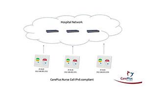 CarePlus IP6 compliant